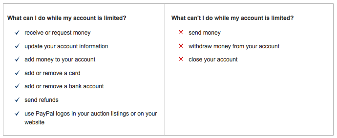 ich kann nicht mehr mit paypal bezahlen